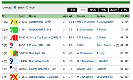 Horse racing cards today
